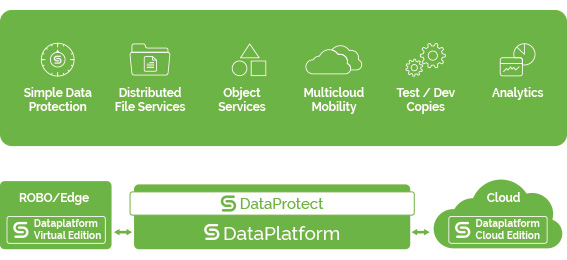 cohesity a modern solution2